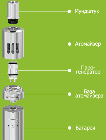 комплектация JoyeTech eGO ONE CT